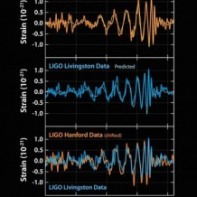 Gravitational waves: a comment on the groundbreaking discovery.