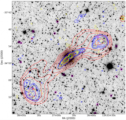 New insights into AGN, via their radio emission